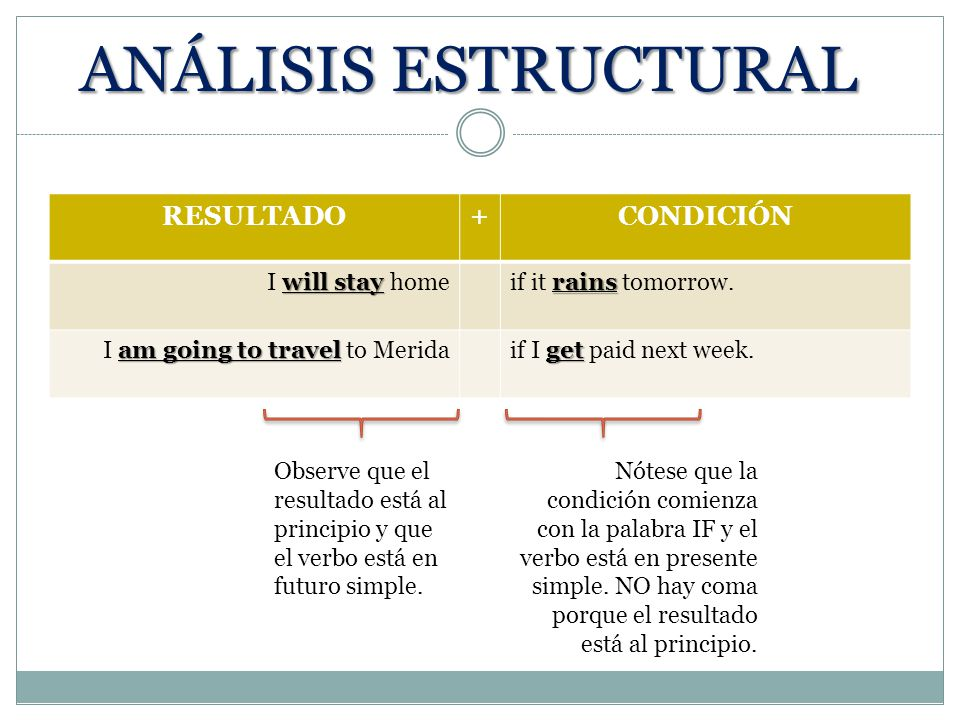 ANÁLISIS ESTRUCTURAL RESULTADO+CONDICIÓN will stay I will stay home rains if it rains tomorrow.