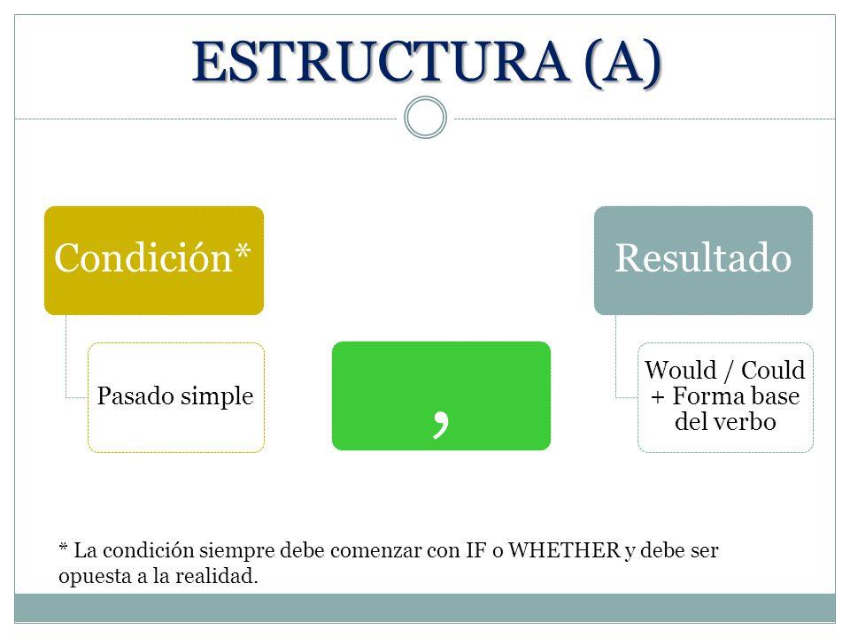 Condición* Pasado simple, Resultado Would / Could + Forma base del verbo * La condición siempre debe comenzar con IF o WHETHER y debe ser opuesta a la