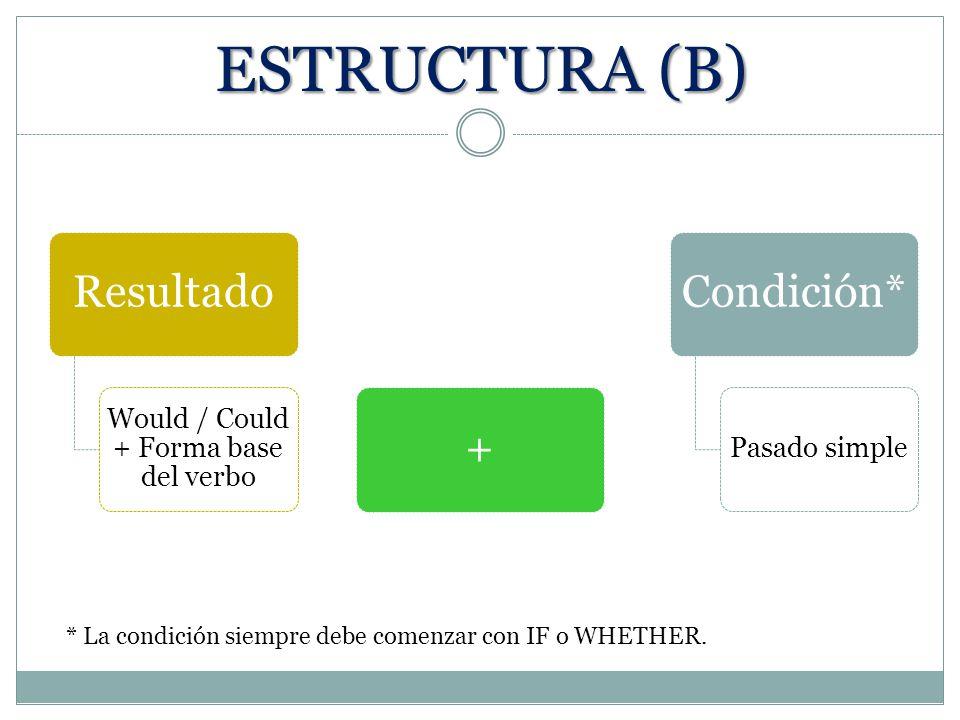 Resultado Would / Could + Forma base del verbo +Condición* Pasado simple * La condición siempre debe comenzar con IF o WHETHER. ESTRUCTURA (B)
