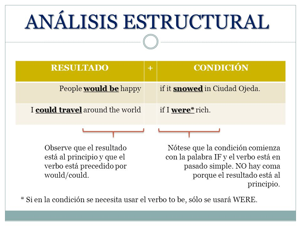 ANÁLISIS ESTRUCTURAL RESULTADO+CONDICIÓN would be People would be happy snowed if it snowed in Ciudad Ojeda.