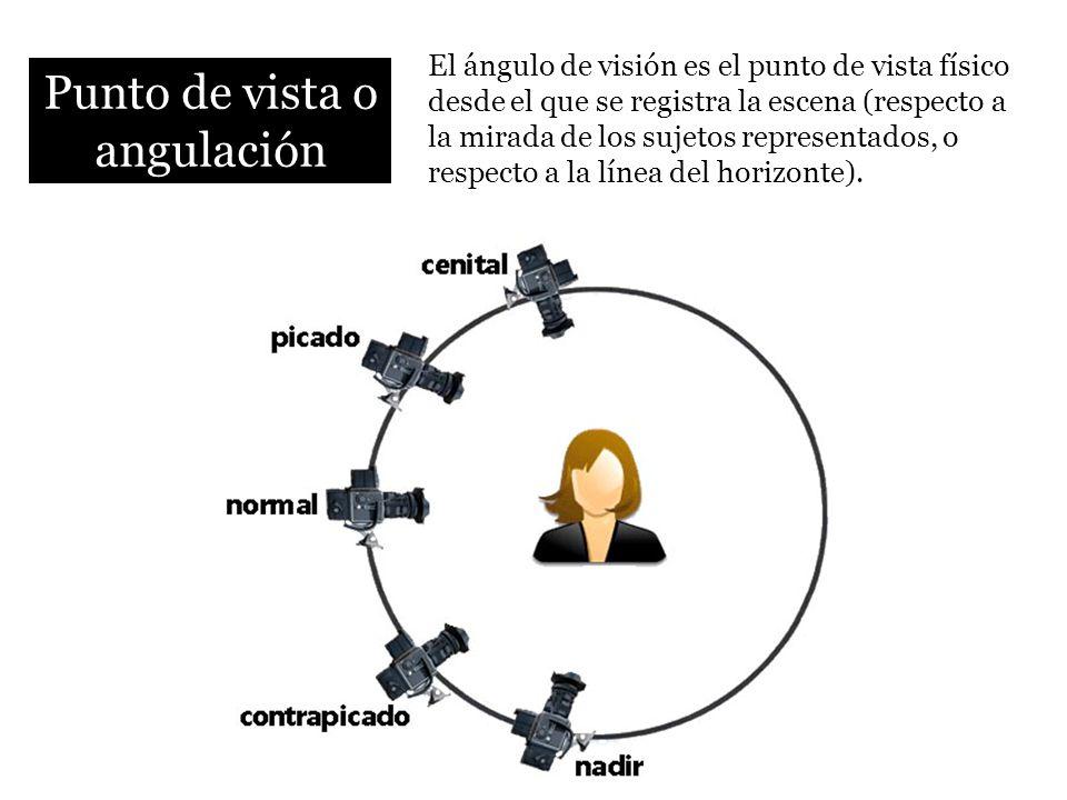Punto de vista o angulación El ángulo de visión es el punto de vista físico desde el que se registra la escena (respecto a la mirada de los sujetos re