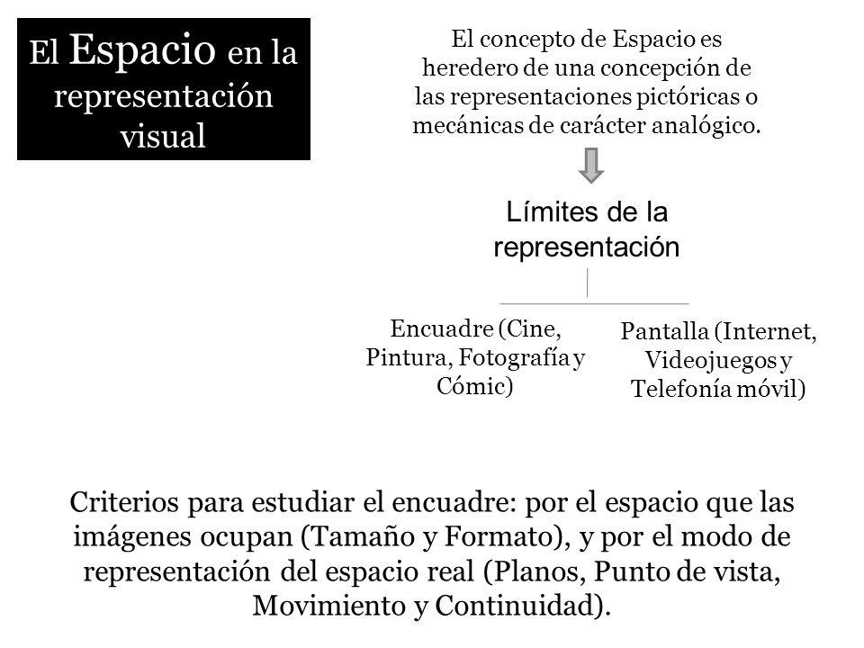 El Espacio en la representación visual El concepto de Espacio es heredero de una concepción de las representaciones pictóricas o mecánicas de carácter