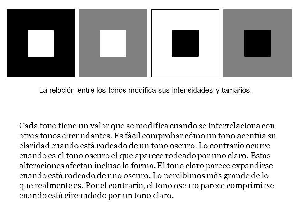 La relación entre los tonos modifica sus intensidades y tamaños. Cada tono tiene un valor que se modifica cuando se interrelaciona con otros tonos cir