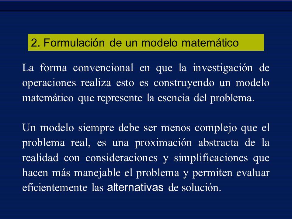2. Formulación de un modelo matemático La forma convencional en que la investigación de operaciones realiza esto es construyendo un modelo matemático