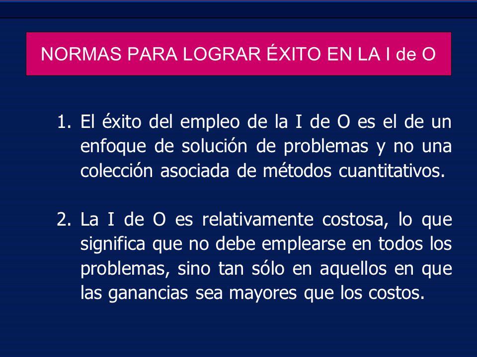 NORMAS PARA LOGRAR ÉXITO EN LA I de O 1.El éxito del empleo de la I de O es el de un enfoque de solución de problemas y no una colección asociada de m