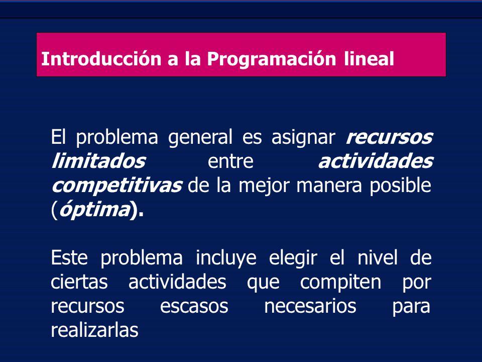 Introducción a la Programación lineal El problema general es asignar recursos limitados entre actividades competitivas de la mejor manera posible (ópt