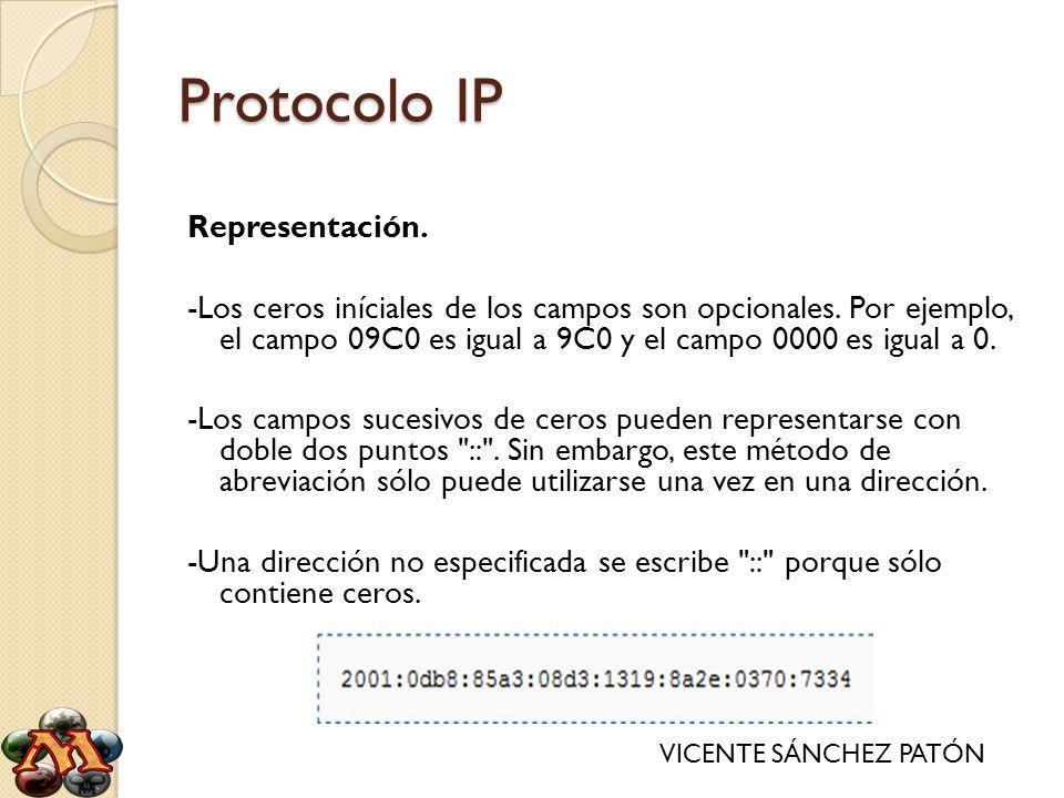 Protocolo IP Representación. -Los ceros iníciales de los campos son opcionales. Por ejemplo, el campo 09C0 es igual a 9C0 y el campo 0000 es igual a 0