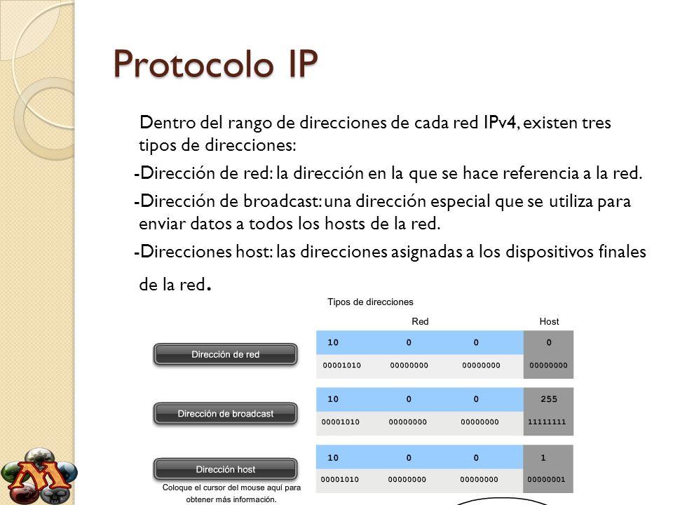 Protocolo IP Dentro del rango de direcciones de cada red IPv4, existen tres tipos de direcciones: -Dirección de red: la dirección en la que se hace re