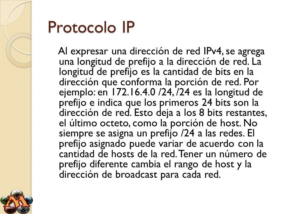 Protocolo IP Al expresar una dirección de red IPv4, se agrega una longitud de prefijo a la dirección de red. La longitud de prefijo es la cantidad de