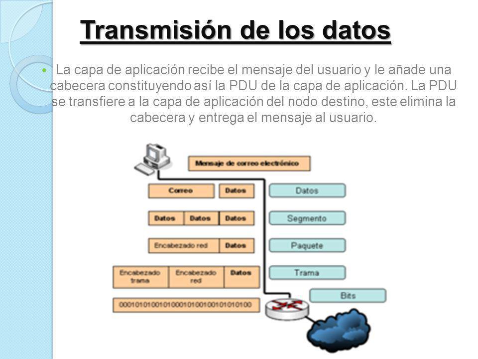 Capa física Es la que se encarga de las conexiones globales de la computadora hacia la red, tanto en lo que se refiere al medio físico como a la forma