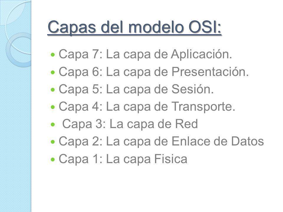 La Solución OSI Organización Internacional para la normalizacion (ISO) crea en 1984 el modelo de referencia OSI (Open Systems Interconnected)