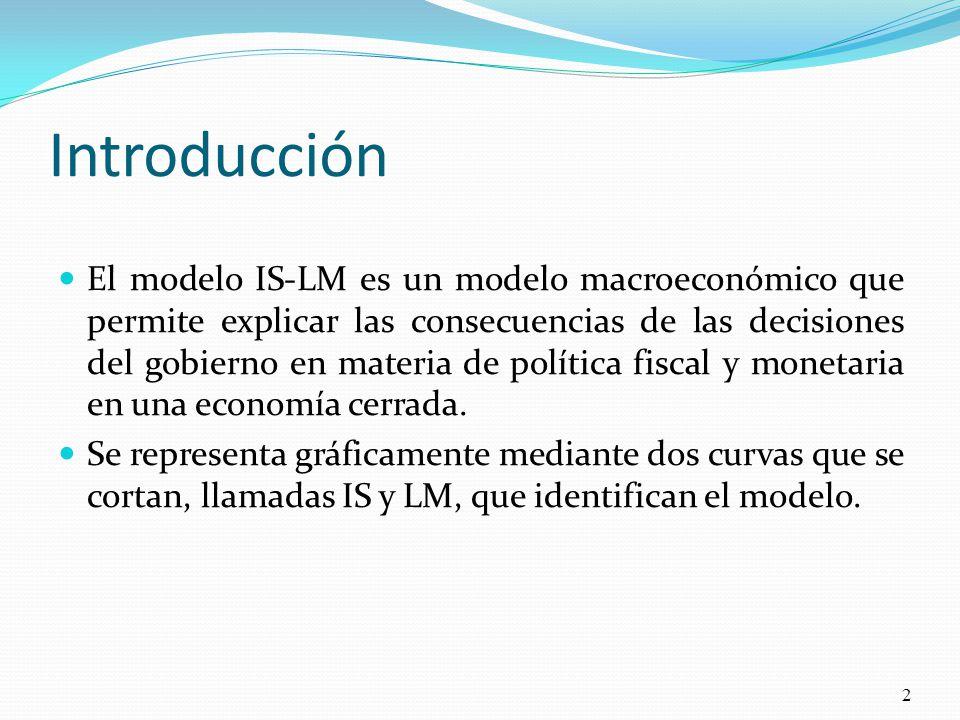 Introducción 3 Oferta, Y, PBI Tasa de Interés, r IS Y i LM