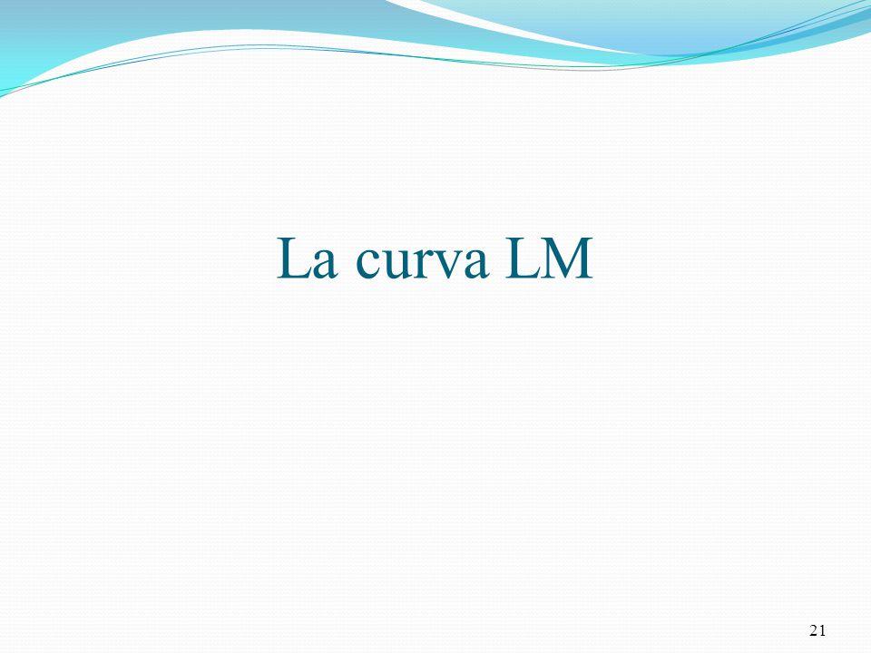 La curva LM 21