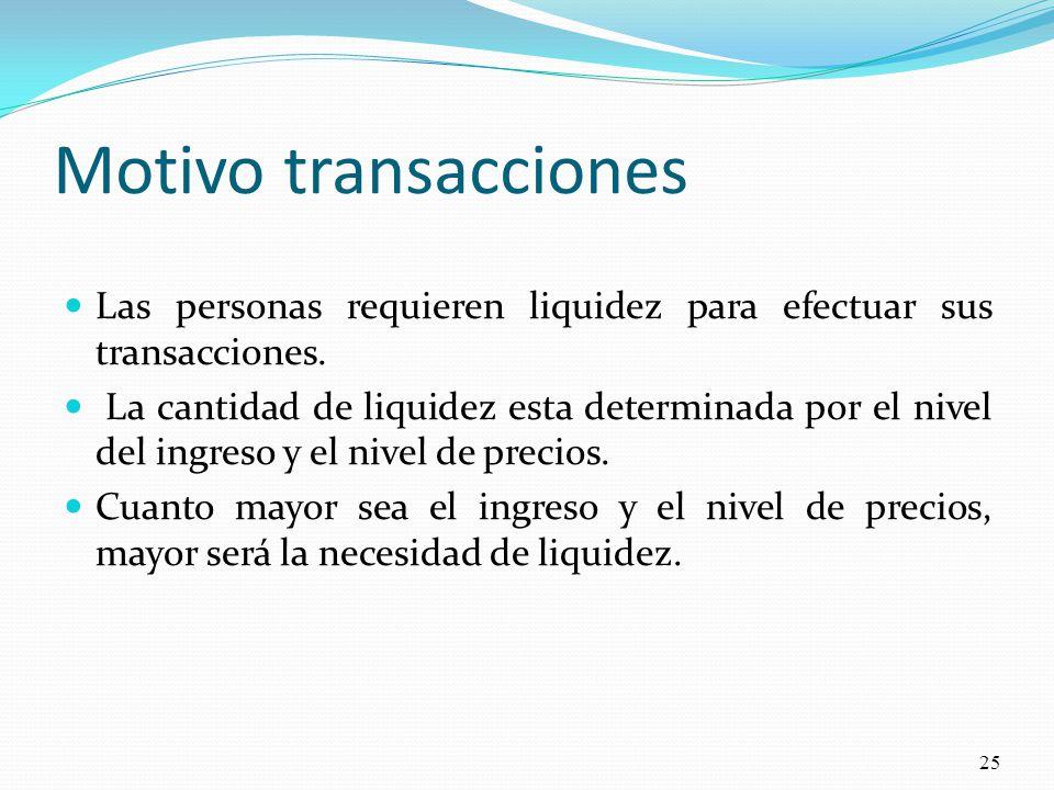 Motivo transacciones Las personas requieren liquidez para efectuar sus transacciones.
