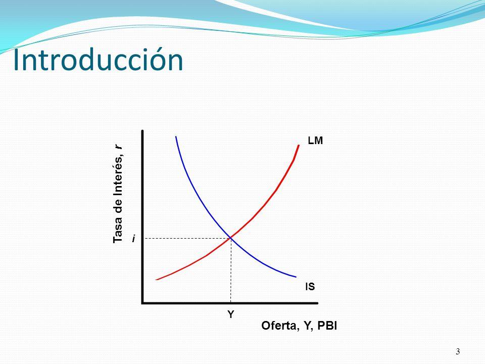 La curva IS 14 Conclusion: Una alta tasa de interes lleva a una menor oferta agregada y a un menor producto e ingreso nacional.