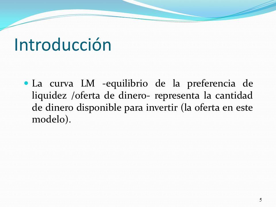Introducción La curva LM -equilibrio de la preferencia de liquidez /oferta de dinero- representa la cantidad de dinero disponible para invertir (la oferta en este modelo).