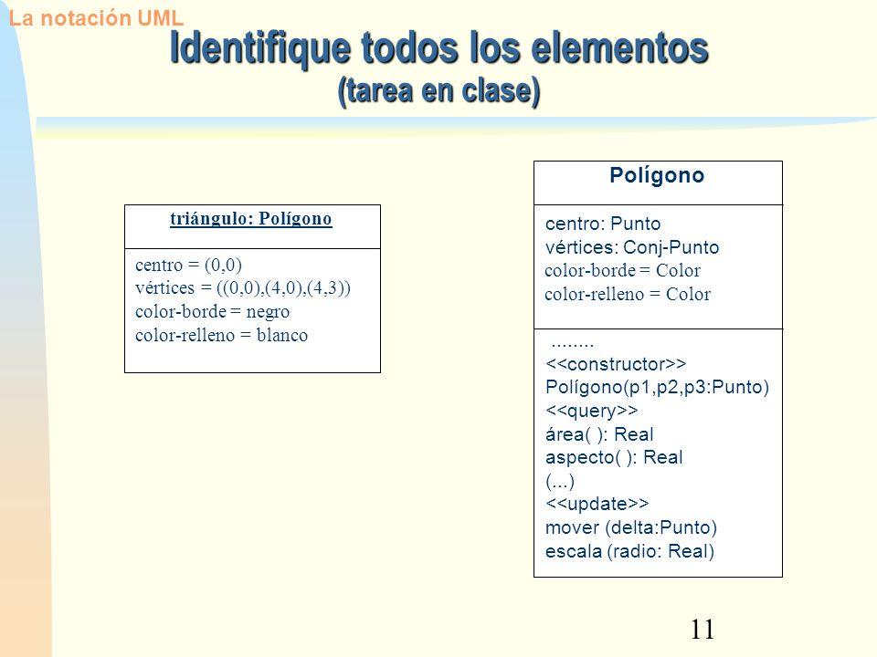 11 Identifique todos los elementos (tarea en clase) La notación UML Polígono centro: Punto vértices: Conj-Punto color-borde = Color color-relleno = Co