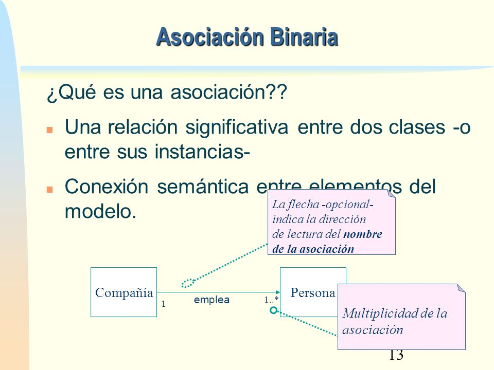13 Asociación Binaria ¿Qué es una asociación?? Una relación significativa entre dos clases -o entre sus instancias- Conexión semántica entre elementos