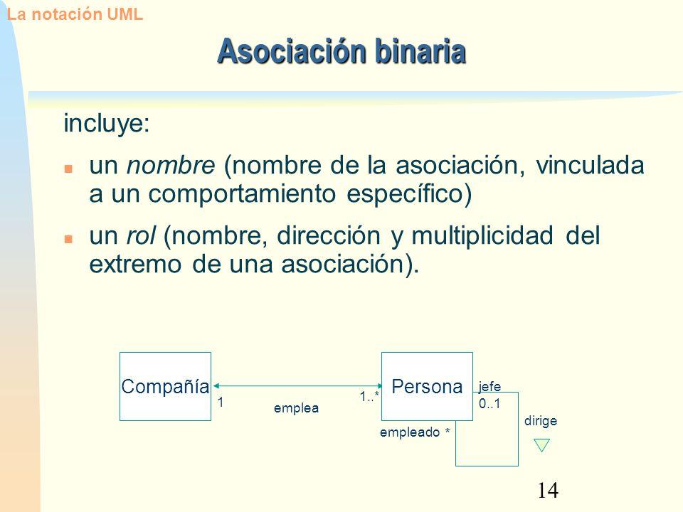 14 Asociación binaria incluye: un nombre (nombre de la asociación, vinculada a un comportamiento específico) un rol (nombre, dirección y multiplicidad
