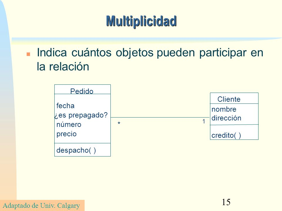15 Multiplicidad Indica cuántos objetos pueden participar en la relación Pedido fecha ¿es prepagado? número precio despacho( ) Cliente nombre direcció