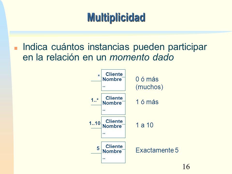 16 Multiplicidad Indica cuántos instancias pueden participar en la relación en un momento dado Cliente Nombre.. * Cliente Nombre.. 1..* Cliente Nombre