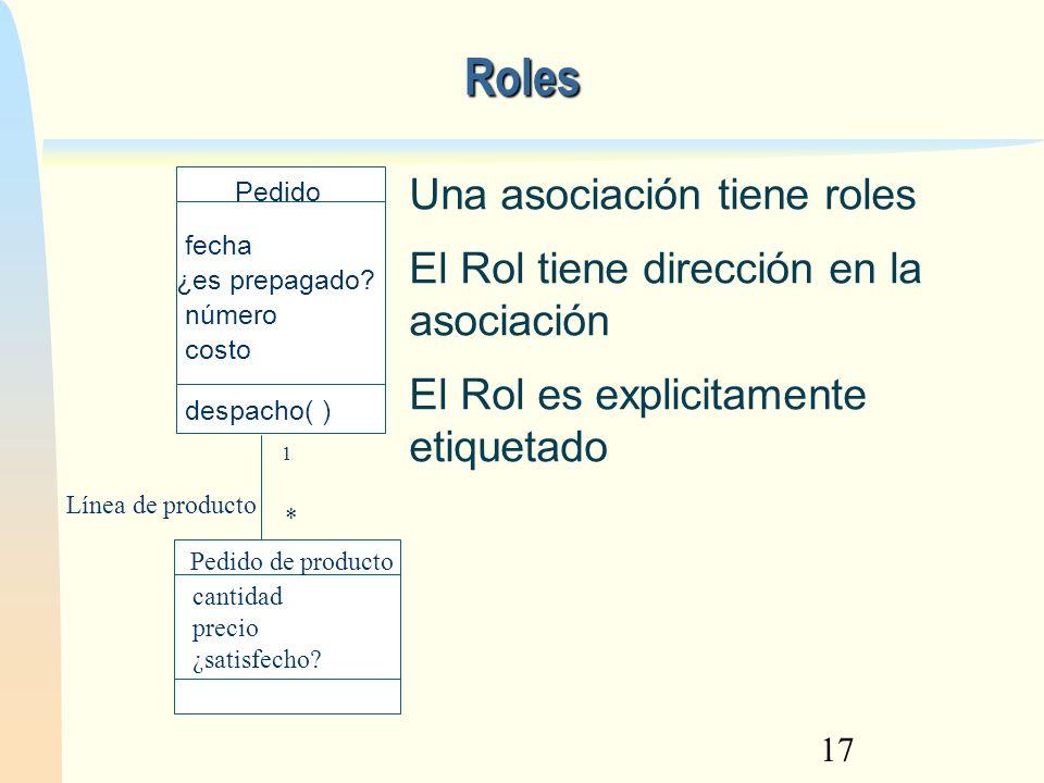 17 Roles Una asociación tiene roles El Rol tiene dirección en la asociación El Rol es explicitamente etiquetado Pedido fecha ¿es prepagado? número cos