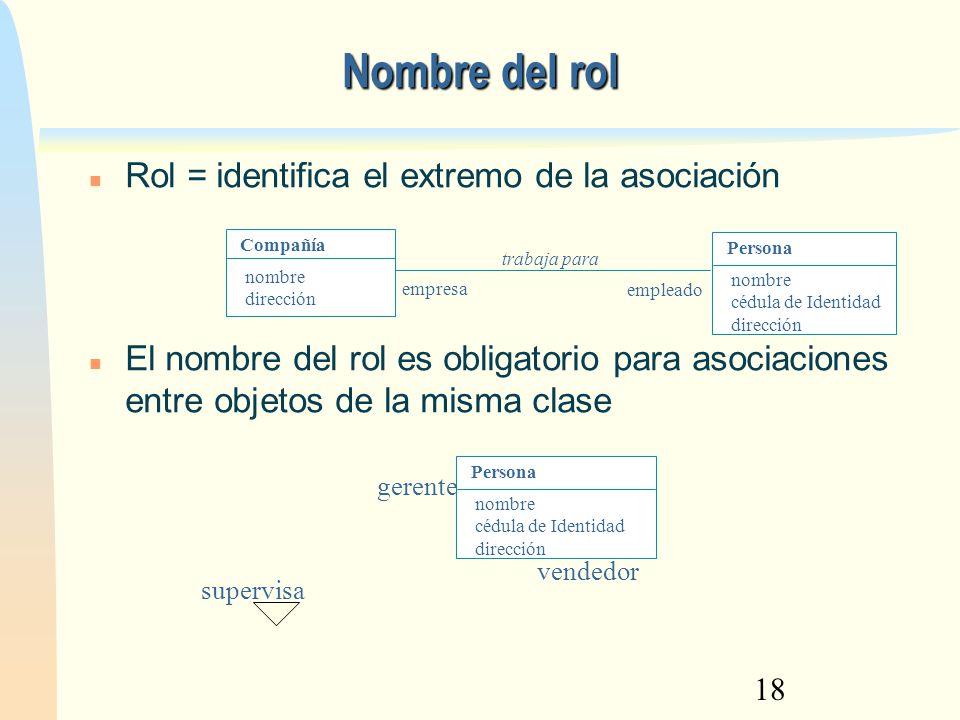 18 Nombre del rol Rol = identifica el extremo de la asociación El nombre del rol es obligatorio para asociaciones entre objetos de la misma clase nomb