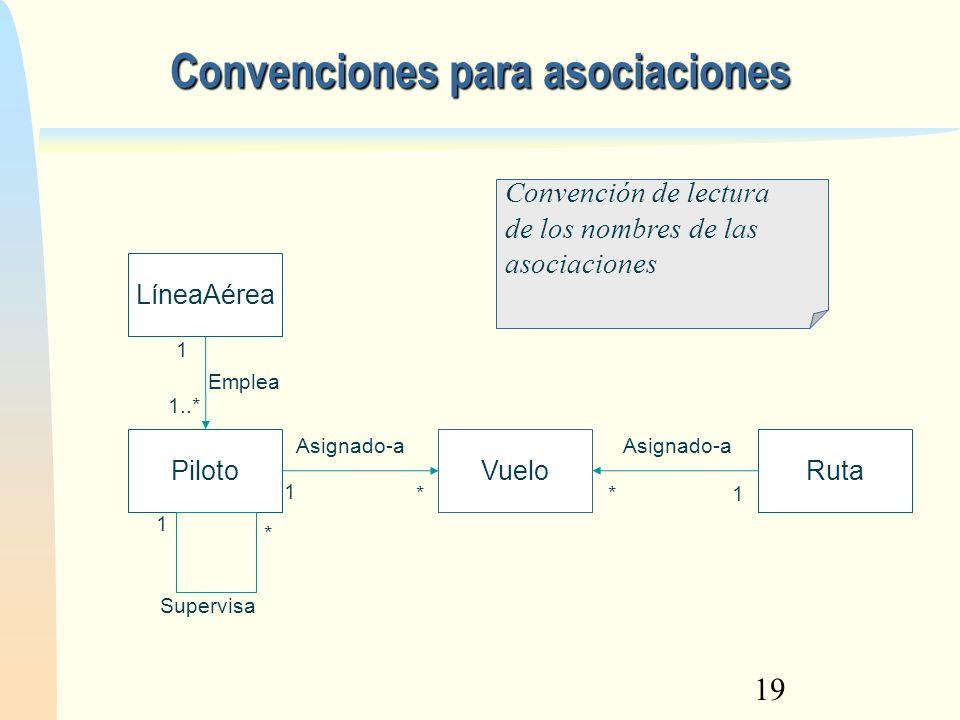 19 Convenciones para asociaciones LíneaAérea Supervisa Emplea Asignado-a 1 1..* PilotoVueloRuta Asignado-a 1 1 1 * ** Convención de lectura de los nom