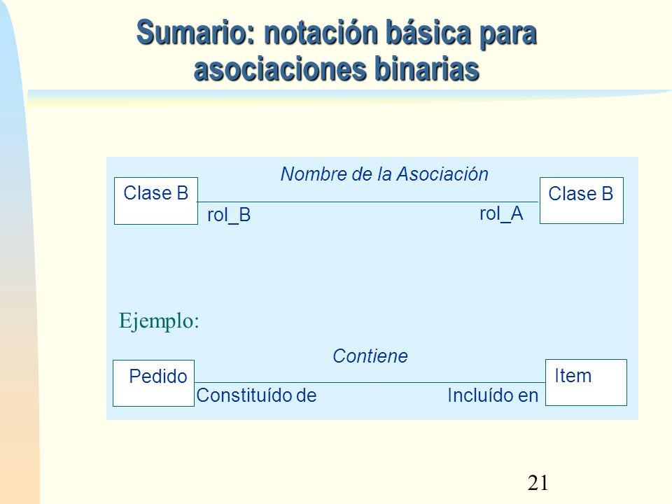 21 Sumario: notación básica para asociaciones binarias Clase B Nombre de la Asociación rol_A rol_B Pedido Item Contiene Incluído enConstituído de Ejem