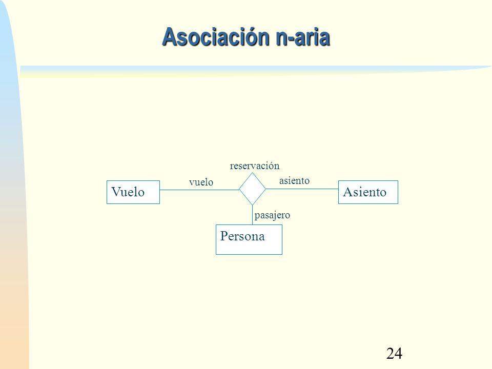 24 Asociación n-aria VueloAsiento Persona asiento vuelo pasajero reservación