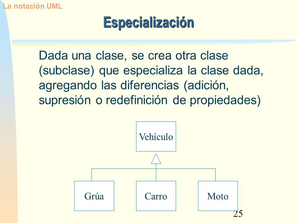 25 Especialización Dada una clase, se crea otra clase (subclase) que especializa la clase dada, agregando las diferencias (adición, supresión o redefi