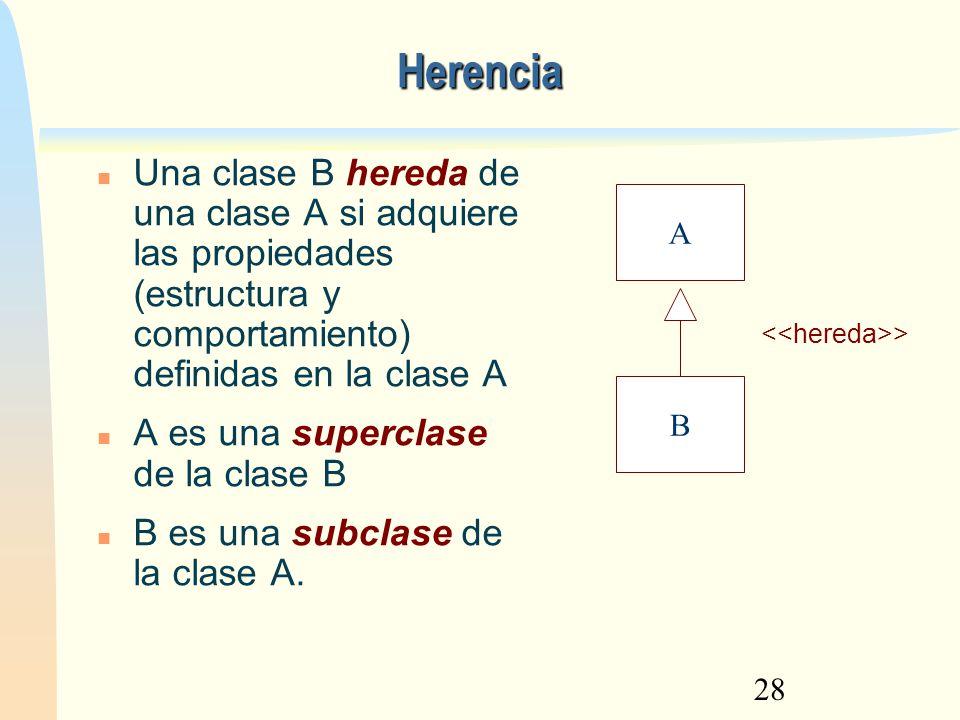 28 Herencia Una clase B hereda de una clase A si adquiere las propiedades (estructura y comportamiento) definidas en la clase A A es una superclase de