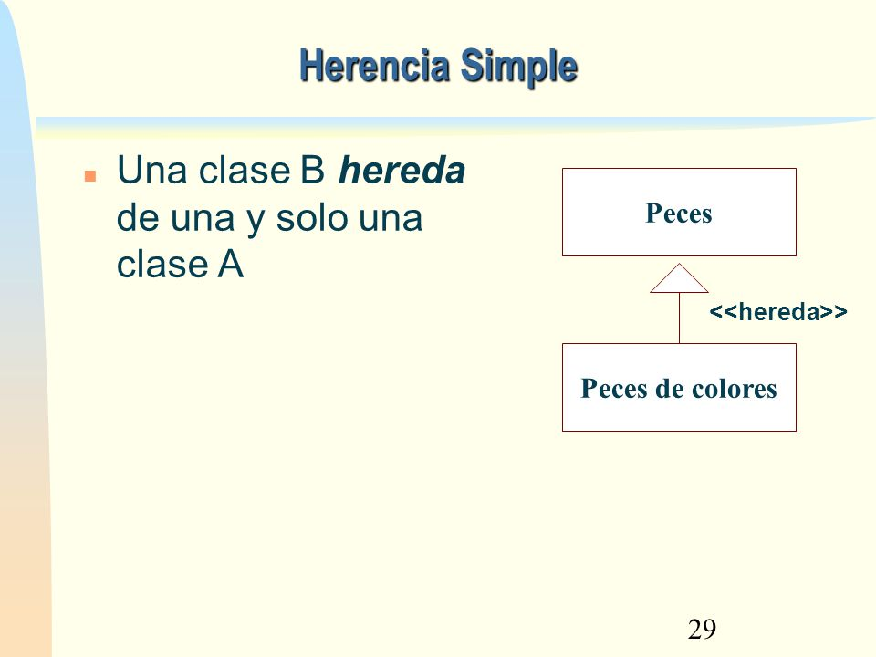 29 Herencia Simple Una clase B hereda de una y solo una clase A Peces Peces de colores >