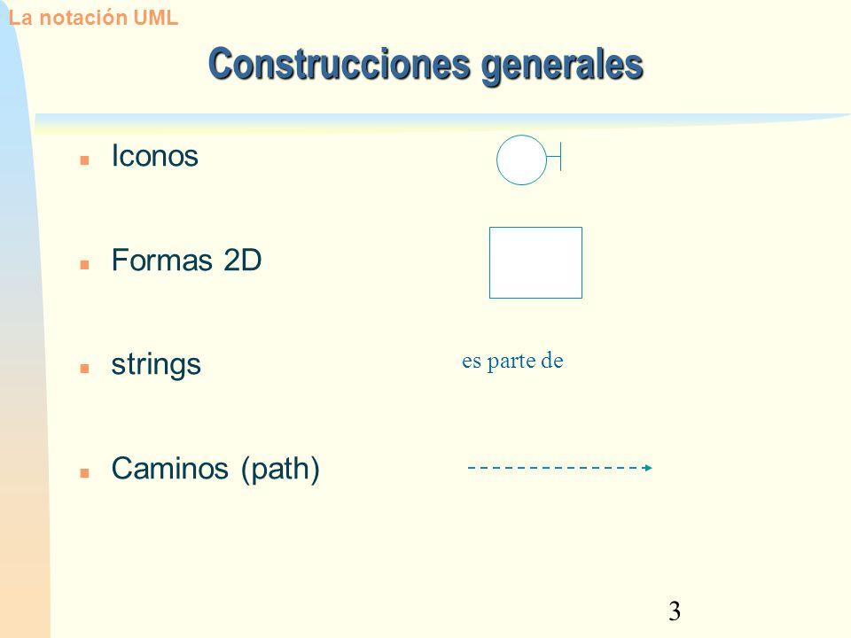 3 Construcciones generales Iconos Formas 2D strings Caminos (path) es parte de La notación UML