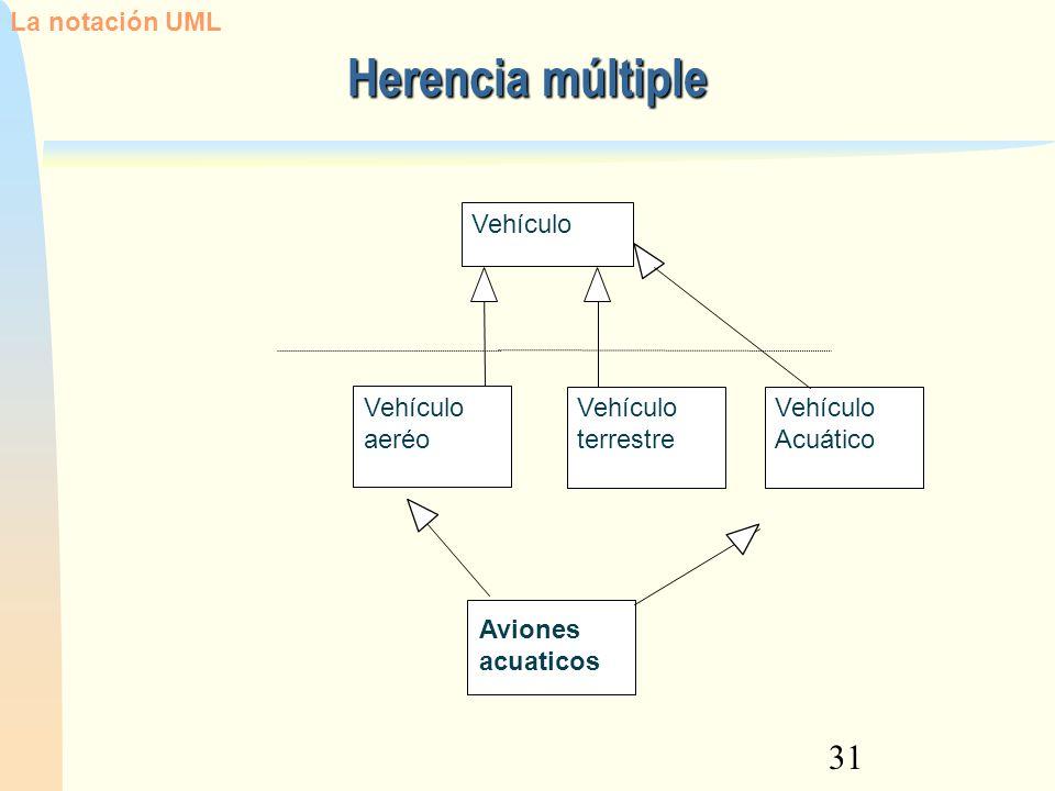 31 Vehículo aeréo Vehículo terrestre Vehículo Acuático Aviones acuaticos Herencia múltiple La notación UML
