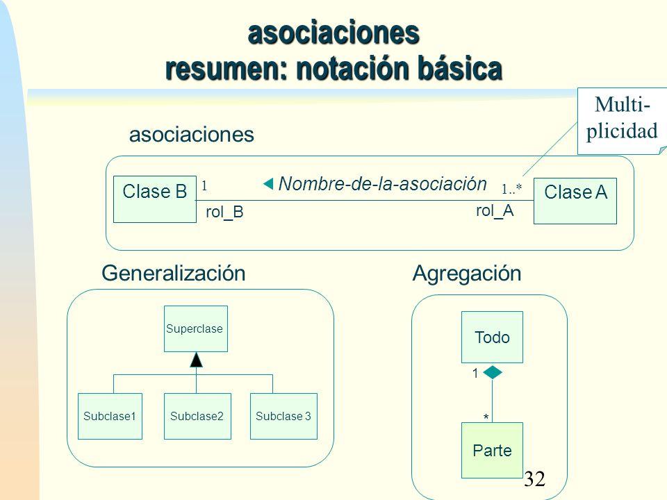 32 asociaciones resumen: notación básica Clase B Clase A Nombre-de-la-asociación rol_A rol_B Superclase Subclase2Subclase 3Subclase1 Parte * 1 Todo 1