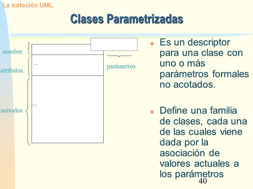 40 Clases Parametrizadas La notación UML atributos métodos...... nombre parámetros Es un descriptor para una clase con uno o más parámetros formales n