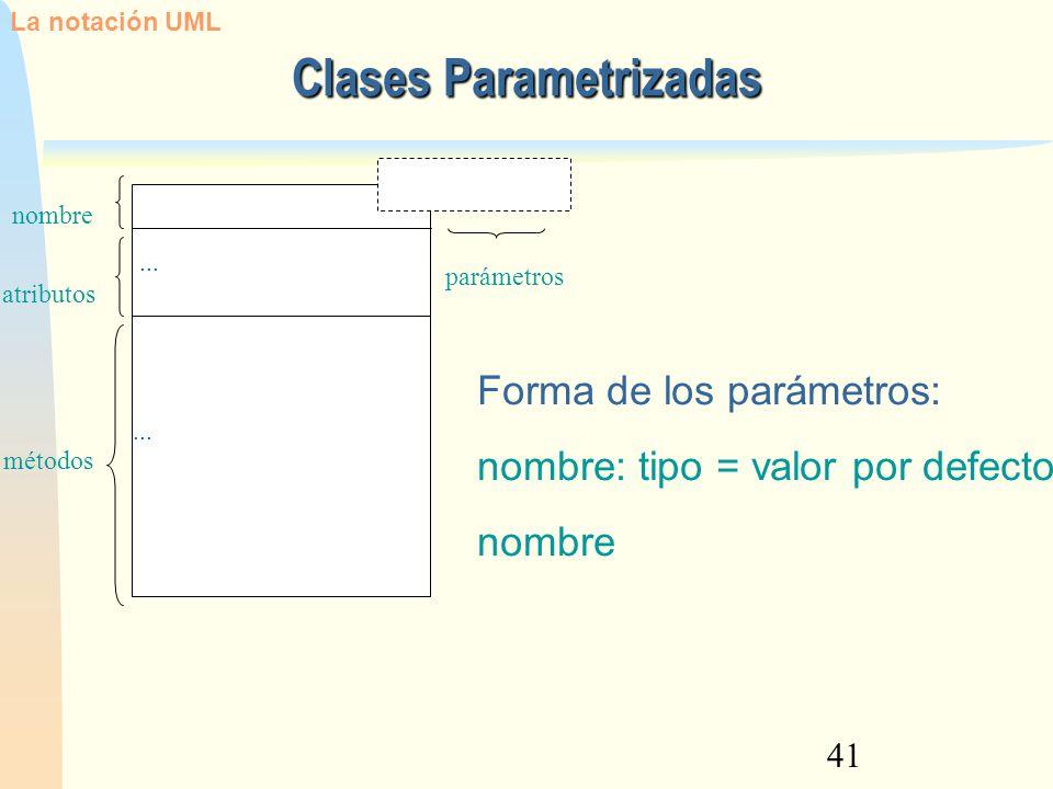41 Clases Parametrizadas La notación UML atributos métodos...... nombre parámetros Forma de los parámetros: nombre: tipo = valor por defecto nombre