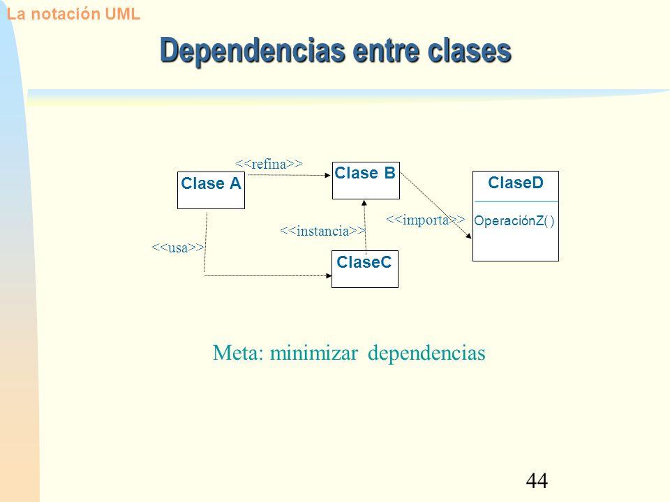 44 Dependencias entre clases Clase B ClaseD OperaciónZ( ) Clase A ClaseC > La notación UML > Meta: minimizar dependencias