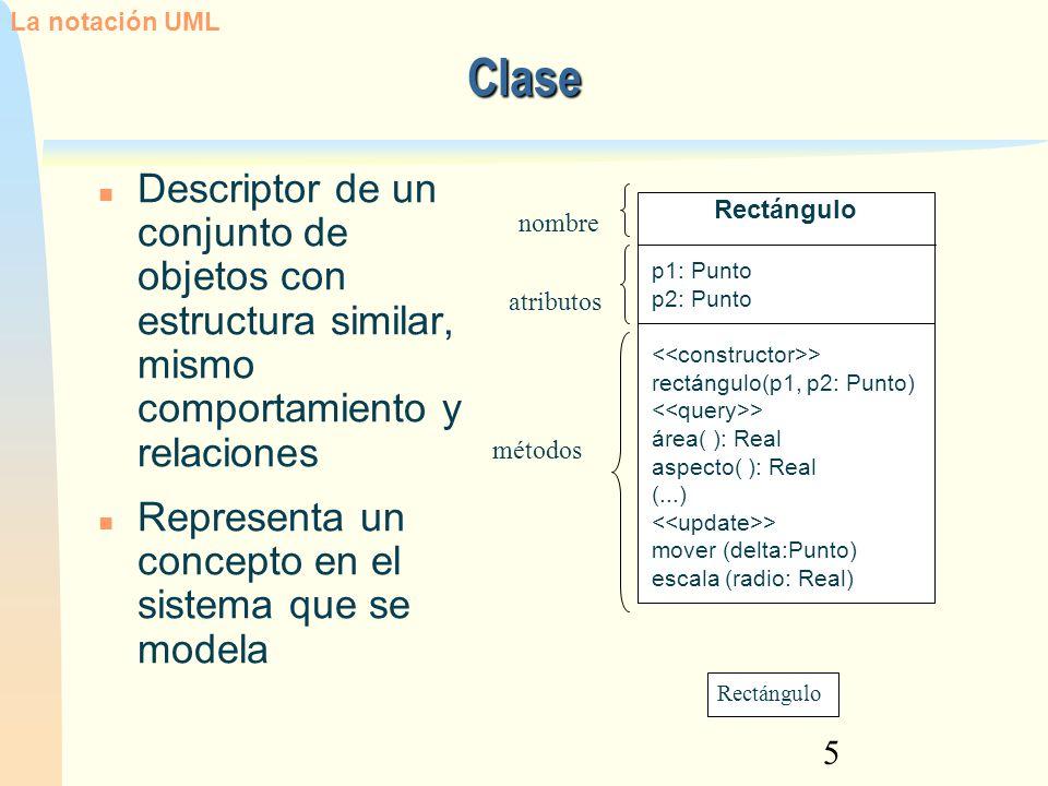 5 Clase Descriptor de un conjunto de objetos con estructura similar, mismo comportamiento y relaciones Representa un concepto en el sistema que se mod