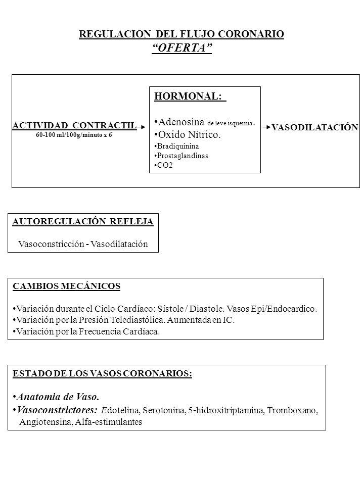 REGULACION DEL FLUJO CORONARIO OFERTA AUTOREGULACIÓN REFLEJA Vasoconstricción - Vasodilatación ESTADO DE LOS VASOS CORONARIOS: Anatomia de Vaso. Vasoc