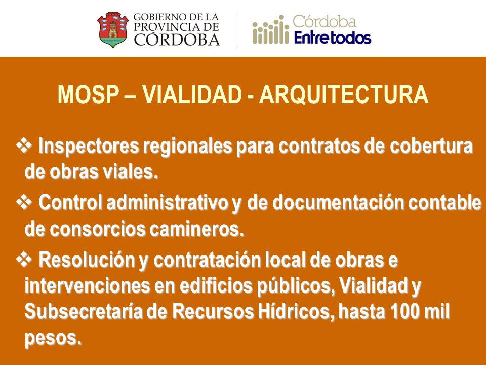 MOSP – VIALIDAD - ARQUITECTURA Inspectores regionales para contratos de cobertura de obras viales.