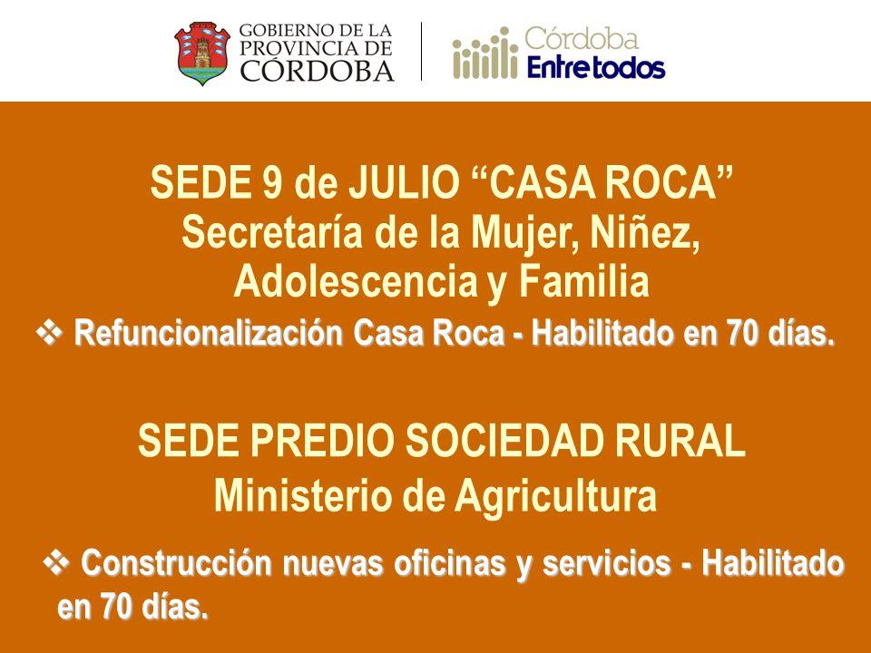 SEDE 9 de JULIO CASA ROCA Secretaría de la Mujer, Niñez, Adolescencia y Familia Refuncionalización Casa Roca - Habilitado en 70 días.