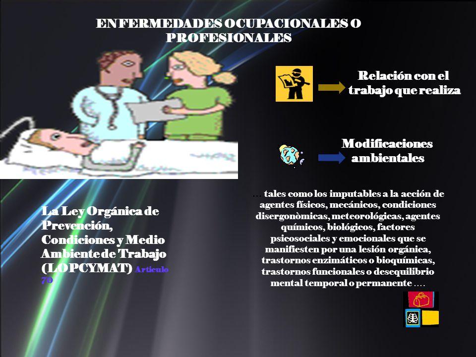 TIPO DE TRABAJO Y CONSECUENCIAS CAUSAENFERMEDAD Proceso de Manufactura, mantenimiento de equipos Dermatosis, Granuloma Cutáneo o Pulmonar Manipulación de solventes, barnices y esmaltes Depresión del sistema nervioso, dermatitis y encefalopatía Manipulación de asbestos y minerales con asbestos Asbestosis, complicaciones respiratorias y cardíacas Todo ambiente superior a 28º C y 90% de humedad Calambres y sudoración profunda al perder electrolitos Manipulación de cemento por fabricación o construcción Dermatitis, blefaritis, conjuntivitis e irritación de vías respiratorias Manipulación de ácido crómico y con cromo Ulceraciones nasales y cutáneas, asma y rinitis Trabajos con fluor y sus salesDermatitis y conjuntivitis Fabricar vidrios y tratar cuerosQuemaduras químicas