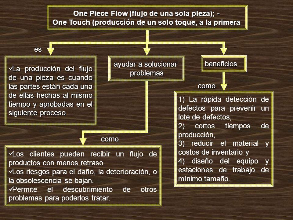One Piece Flow (flujo de una sola pieza); - One Touch (producción de un solo toque, a la primera La producción del flujo de una pieza es cuando las pa