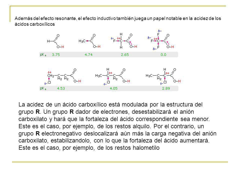 Además del efecto resonante, el efecto inductivo también juega un papel notable en la acidez de los ácidos carboxílicos La acidez de un ácido carboxíl