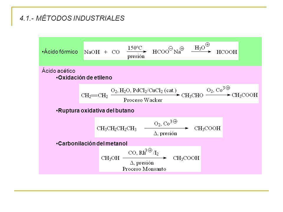 4.1.- MÉTODOS INDUSTRIALES Ácido fórmico Ácido acético Oxidación de etileno Ruptura oxidativa del butano Carbonilación del metanol