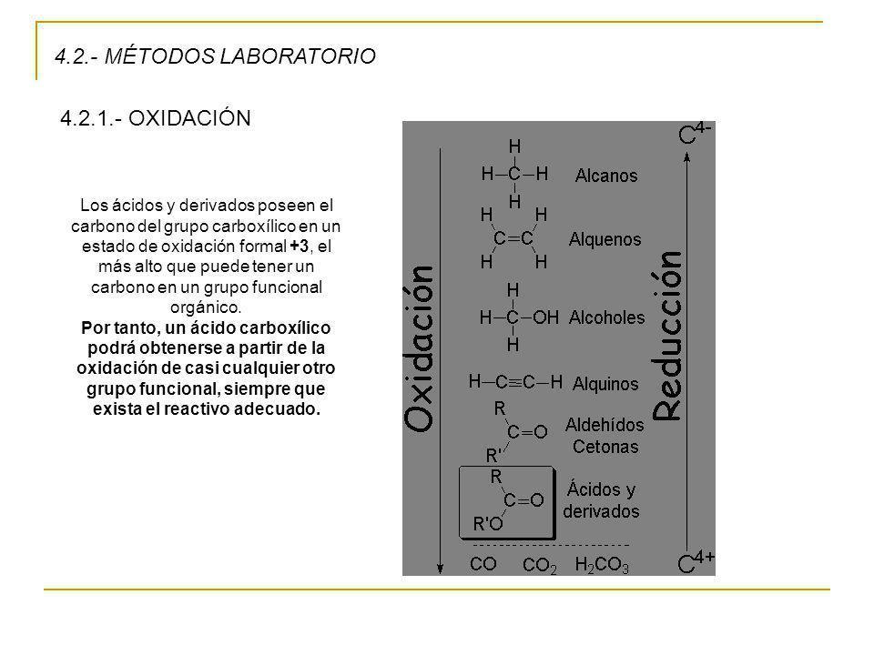 4.2.- MÉTODOS LABORATORIO 4.2.1.- OXIDACIÓN Los ácidos y derivados poseen el carbono del grupo carboxílico en un estado de oxidación formal +3, el más