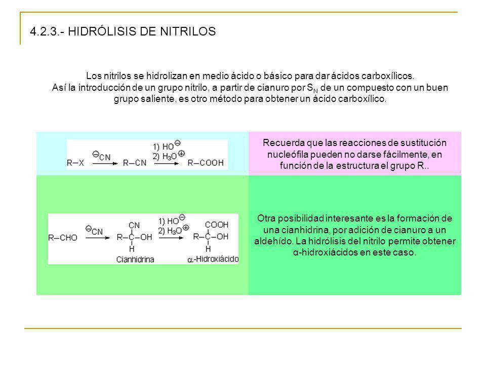 4.2.3.- HIDRÓLISIS DE NITRILOS Los nitrilos se hidrolizan en medio ácido o básico para dar ácidos carboxílicos. Así la introducción de un grupo nitril