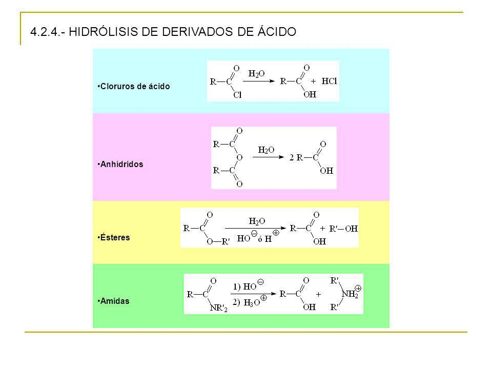 4.2.4.- HIDRÓLISIS DE DERIVADOS DE ÁCIDO Cloruros de ácido Anhídridos Ésteres Amidas
